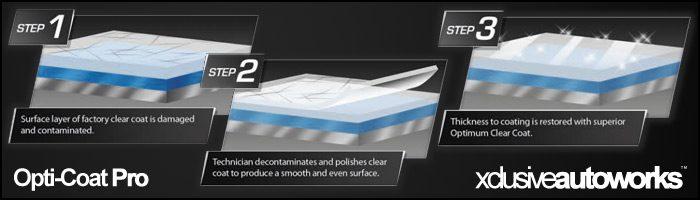 Opti Coat Pro >> What Is Opti Coat Long Island Auto Detailing